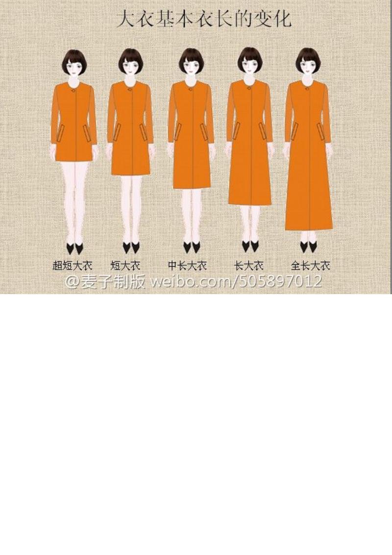 服装设计-文化原型的应用.pdf