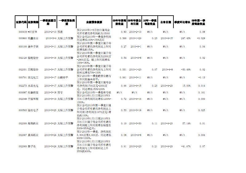 江海证券业绩报告(内参).pdf