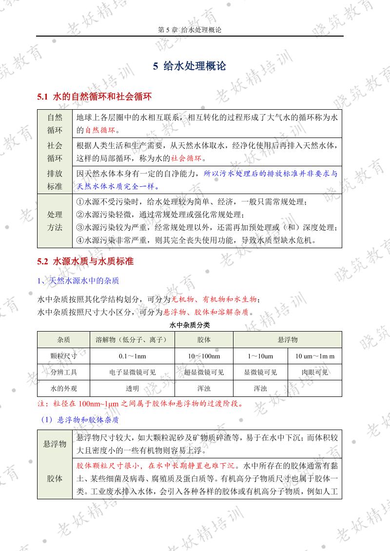 给水工程—精讲班课7、课8—知识详解(第5章+第6章 ).pdf
