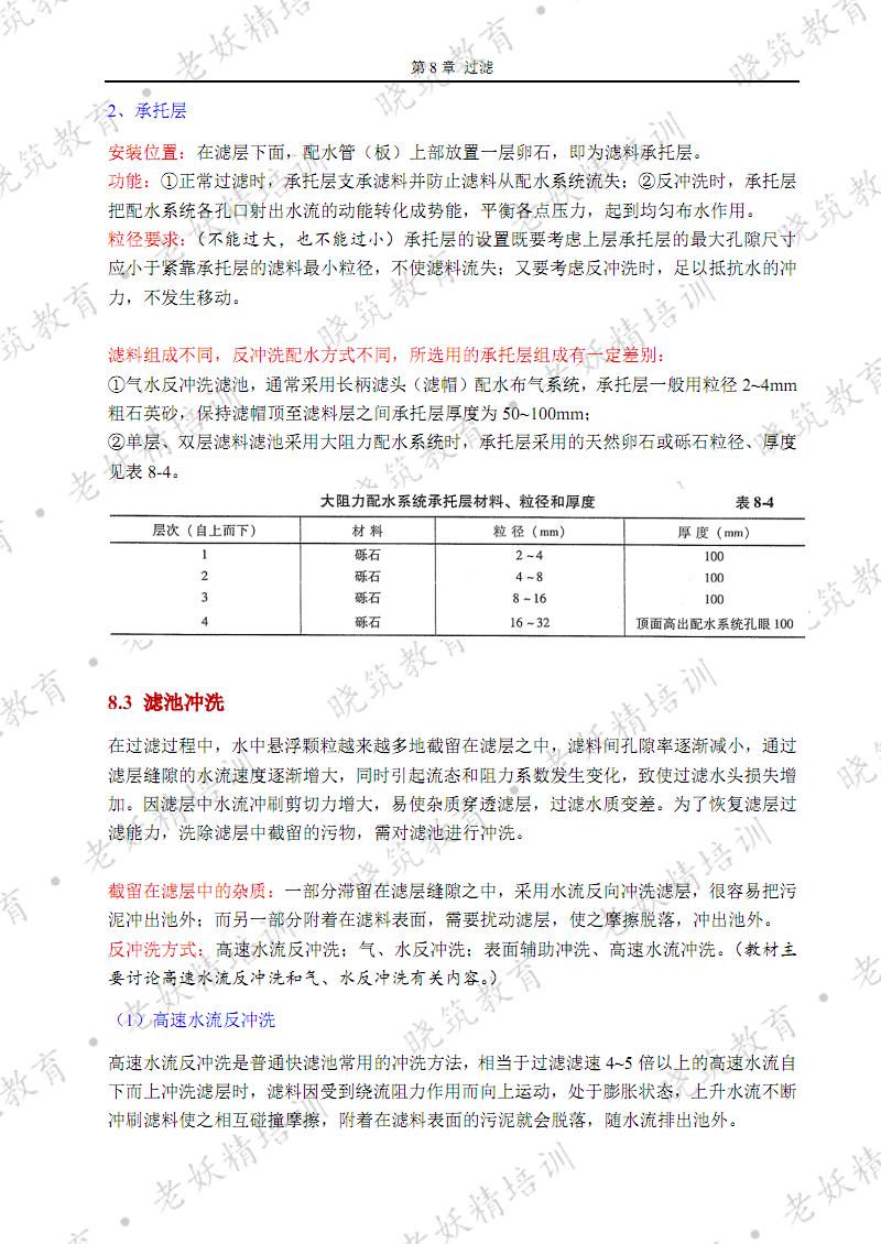 给水工程—精讲班课11、课12—知识详解(8.3—8.6章).pdf
