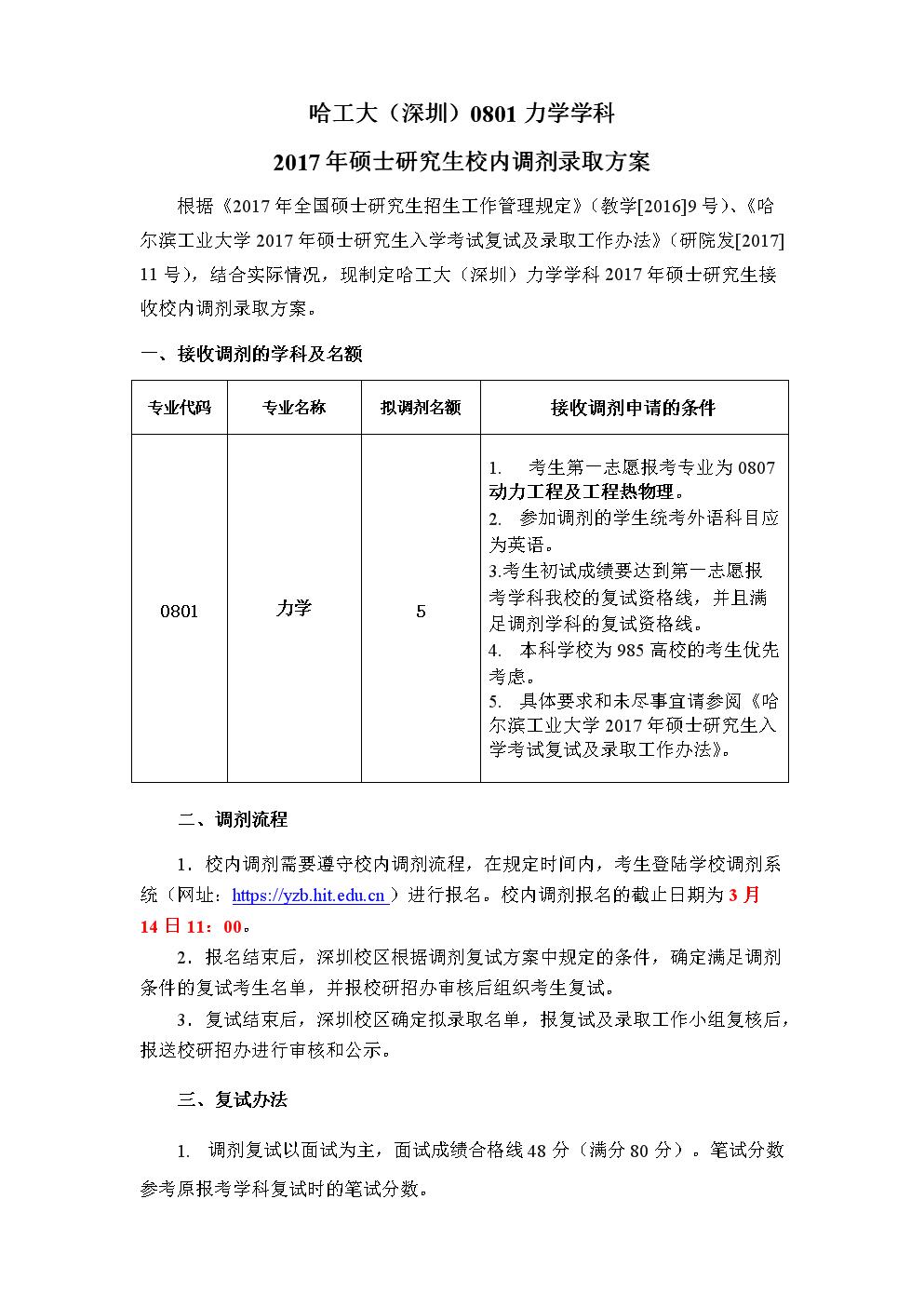 哈工大(深圳)0801力學學科(校內調劑.docx