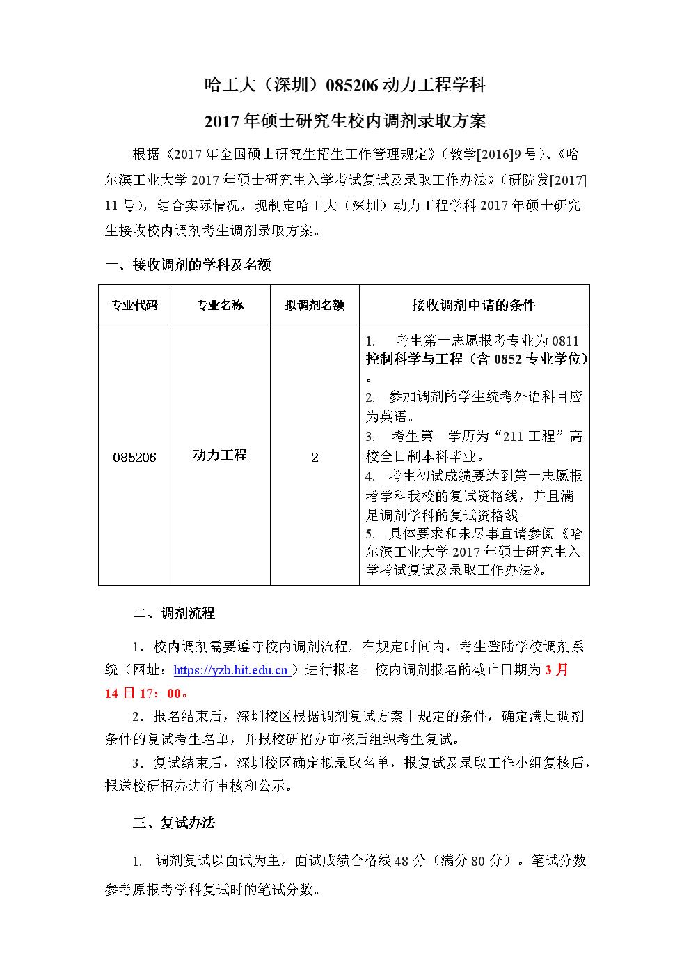 哈工大(深圳)085206動力工程學科(校內調劑.doc