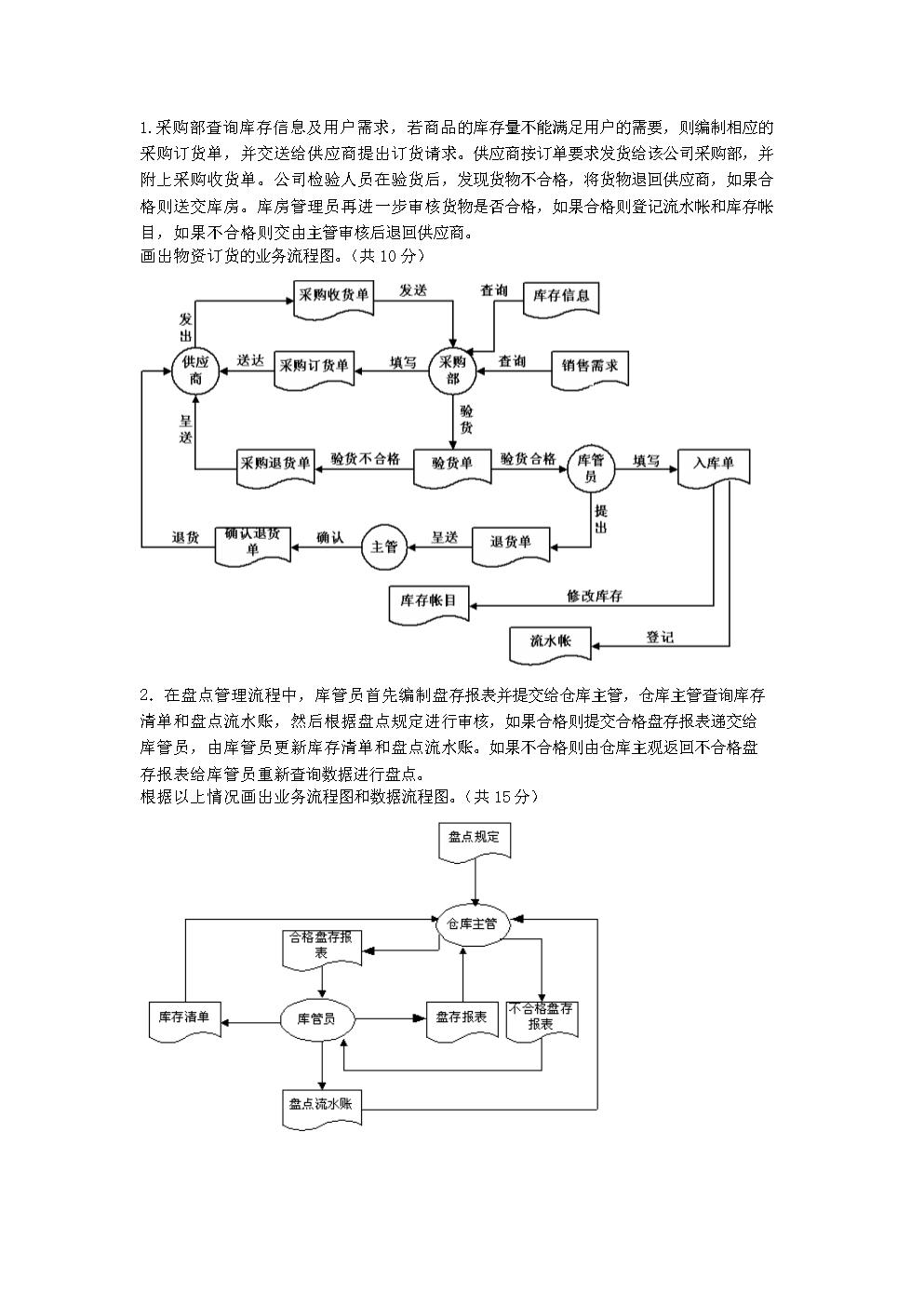管理信息系统数据流程图和业务流程图.doc