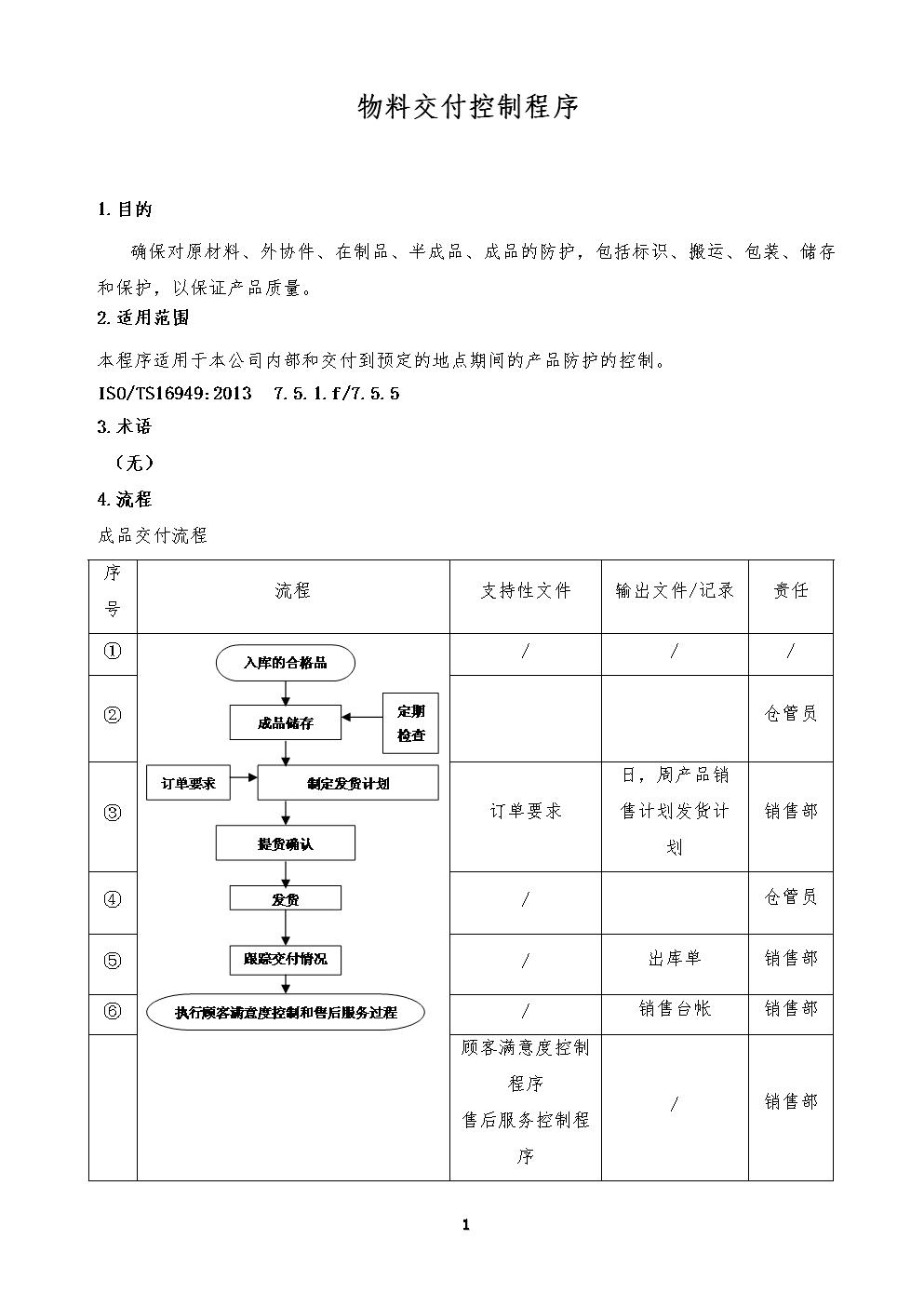 某公司物料交付控制程序.doc