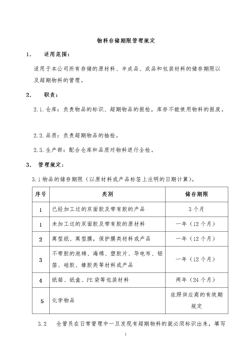 某库存物料存储期限管理规定.doc