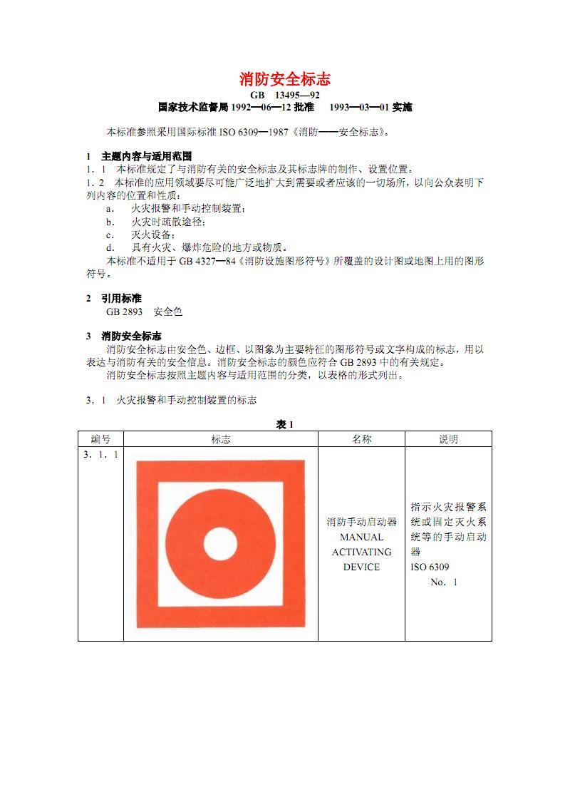 GB消防安全标志(图).pdf