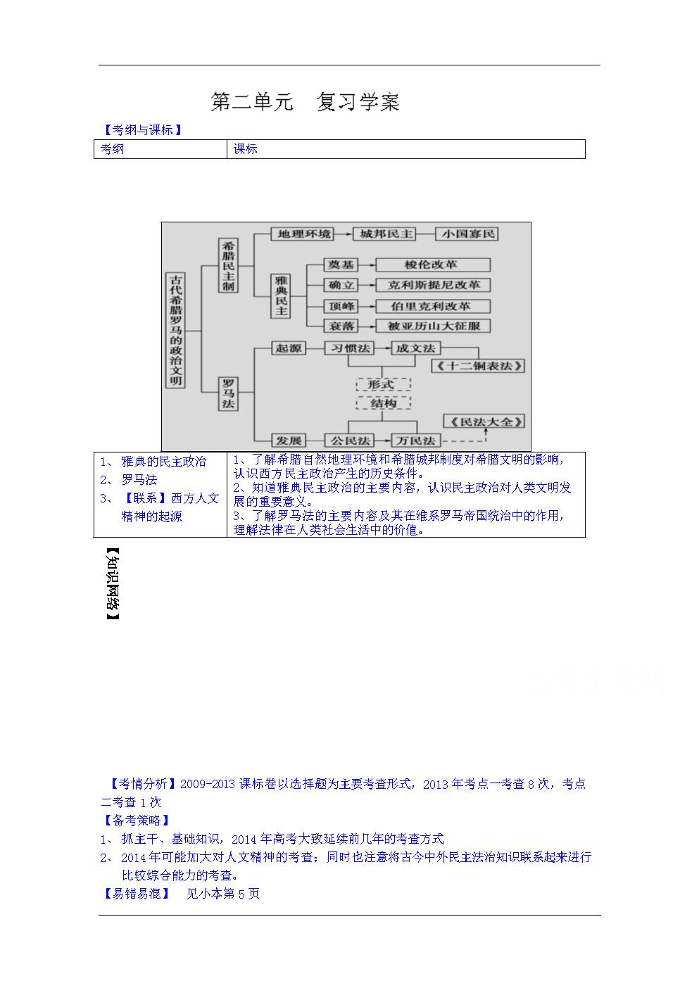 山东省高密市第三中学高三历史一轮复习学案:第二单元.doc