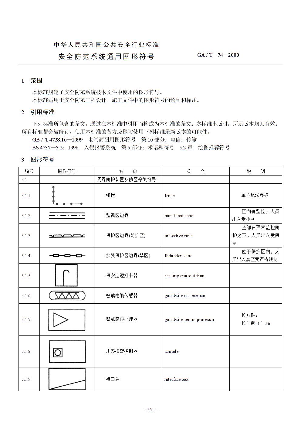 安防报警系统图符图例大全.doc