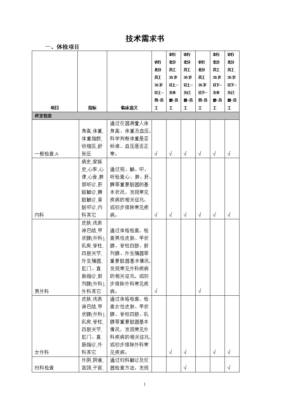 中国农业银行集中采购操作规程.doc