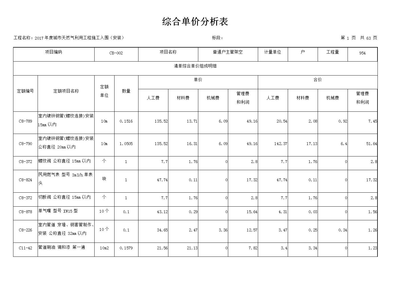 天然气管道 安装  清单价分析表0.xls.docx