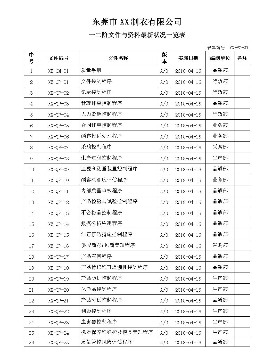 品质验厂一整套程序文件.doc