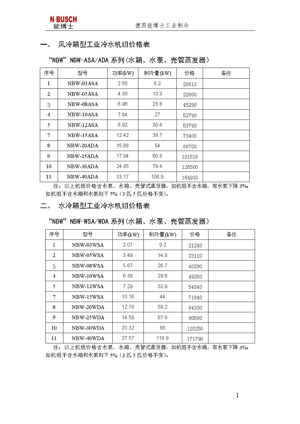2019年能博士工业冷水机价格表.doc