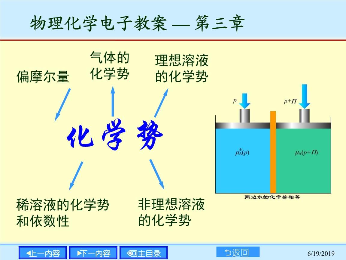 5qyn576O6Imy54mH5aSn5bGB6IKh_物理化學電子教案22.ppt