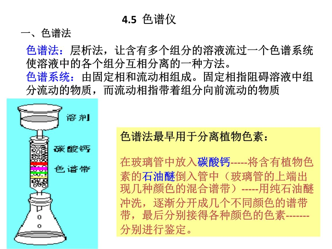 医疗仪器原理第四章临床检验分析仪器3色谱仪精讲.ppt