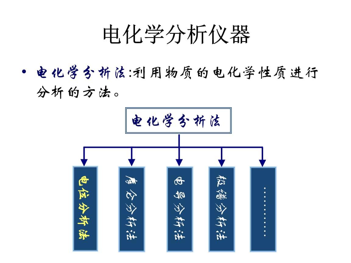 医疗仪器原理第四章临床检验分析仪器2电位法分析仪精讲.ppt