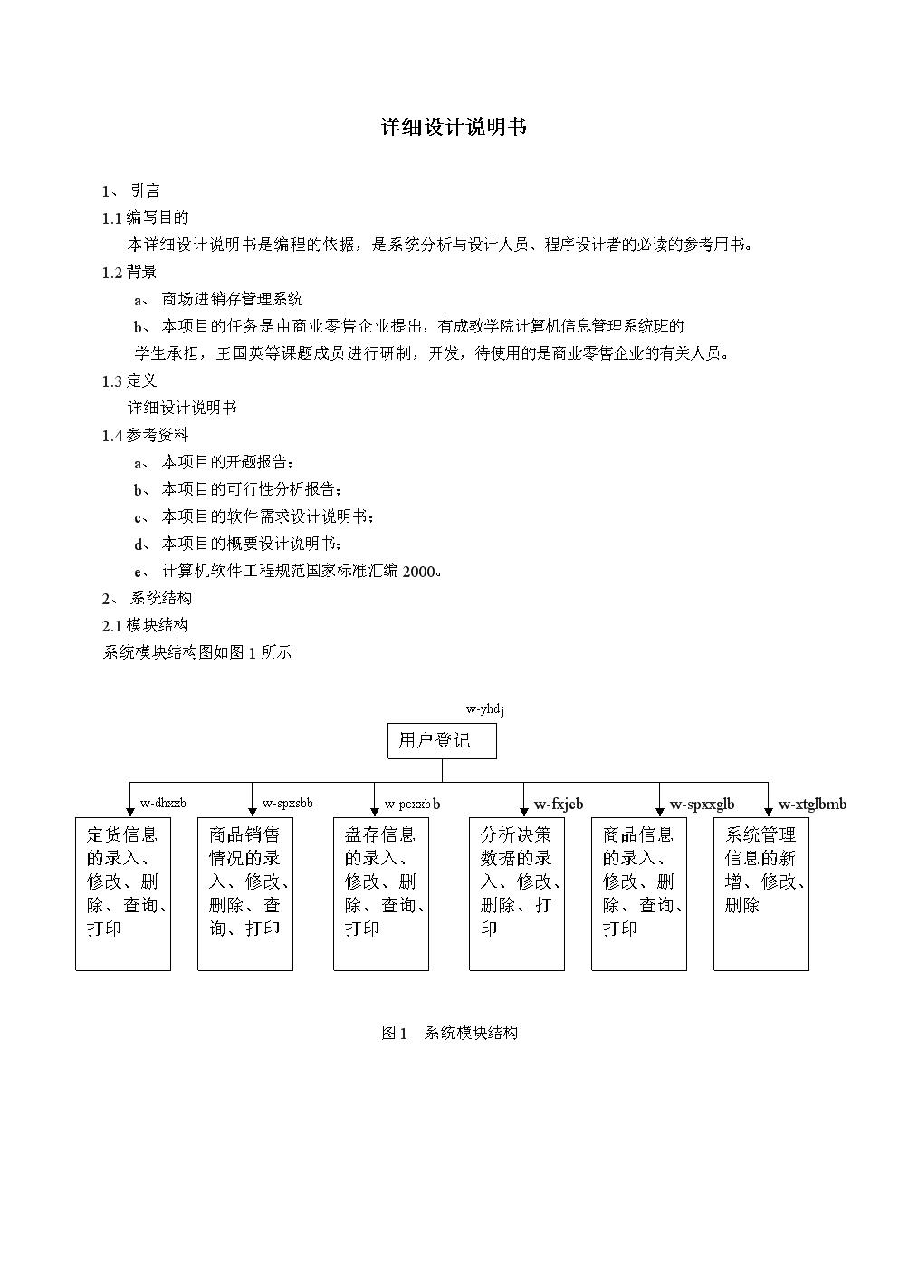 29 审核日期 输入信息编号 d-spxxglb 输入信息名称 商品信息管理表