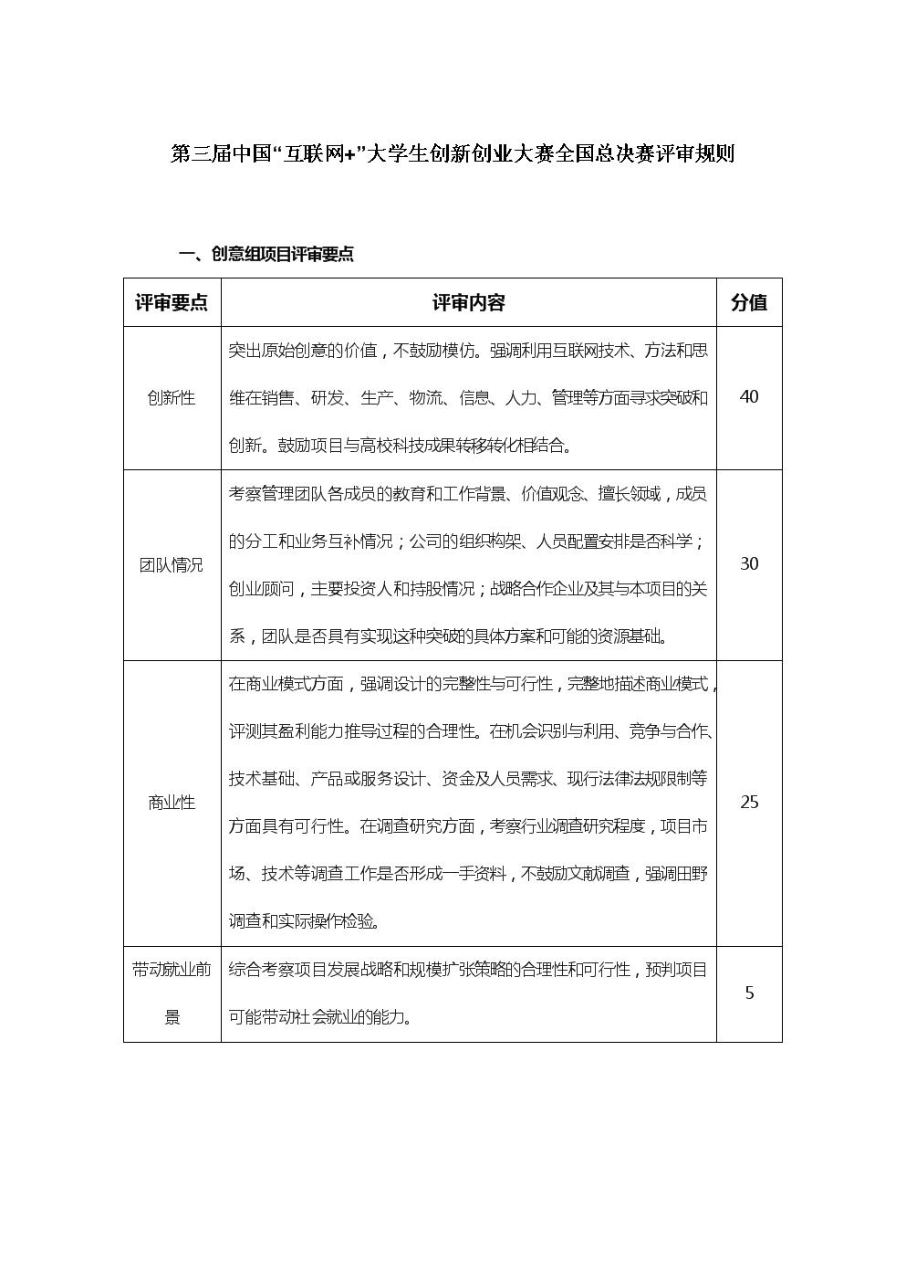 """(评审规则)第三届中国""""互联网+""""大学生创新创业大赛全国总决赛评审规则.docx"""