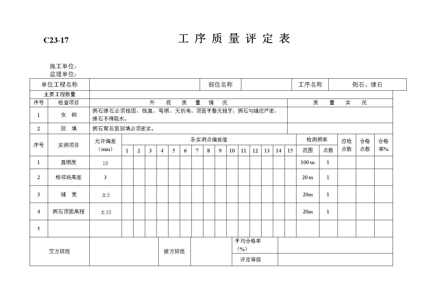 C23-17 侧石、缘石工序质量评定.doc