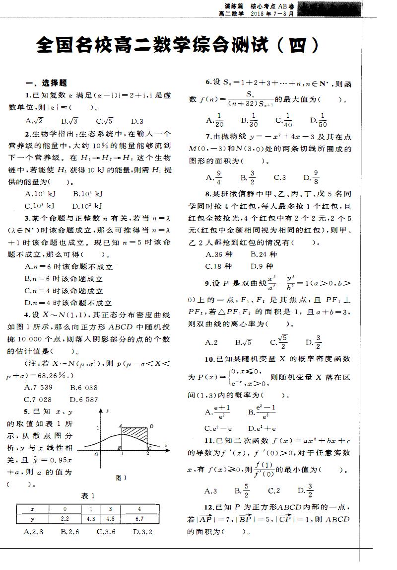 全国名校高二数学综合测试(四).pdf