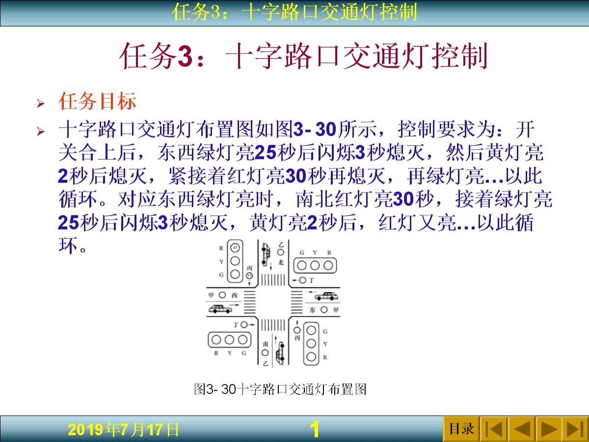 PLC程序设计与调试项目三任务三.ppt