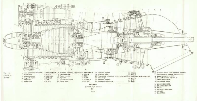 TB3-117俄汉图解手册(正文).pdf