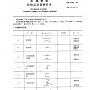 GB-机械制图标准.zip