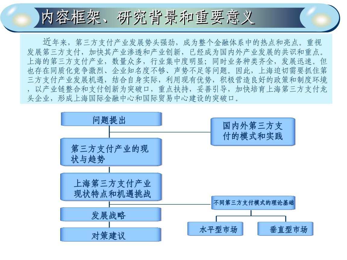 上海第三方支付产业发展战略与政策研究.ppt