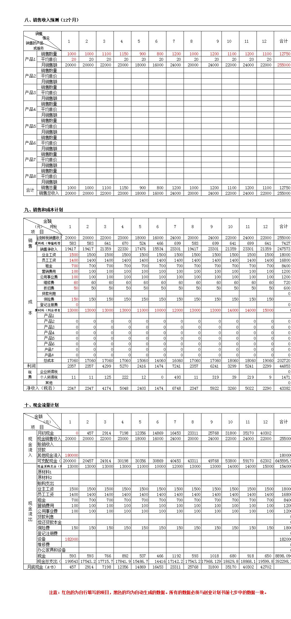 创业计划书(三个表).xls