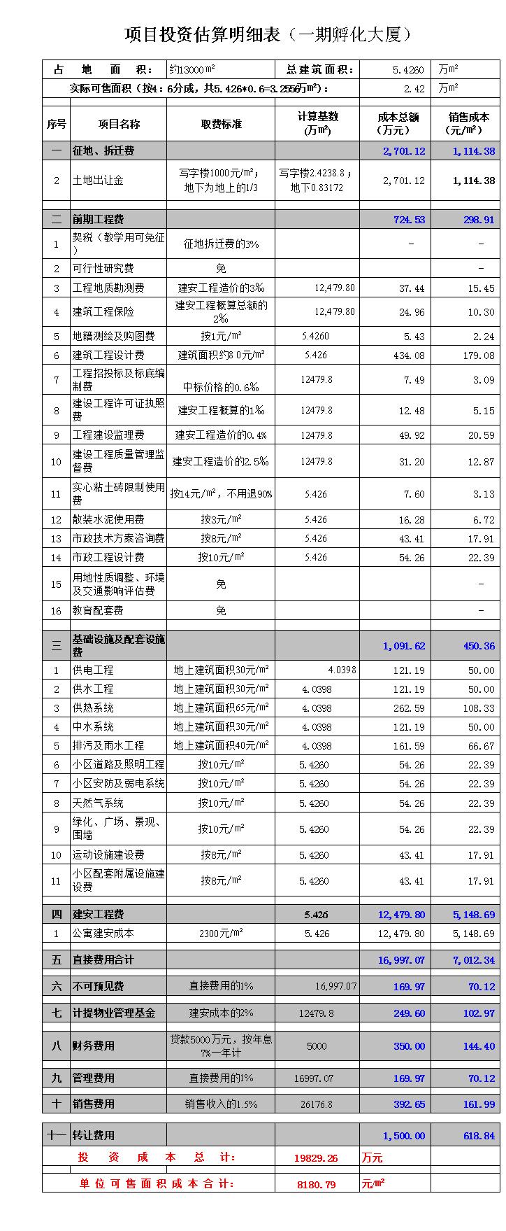 北理工项目资金安排计划表.xls