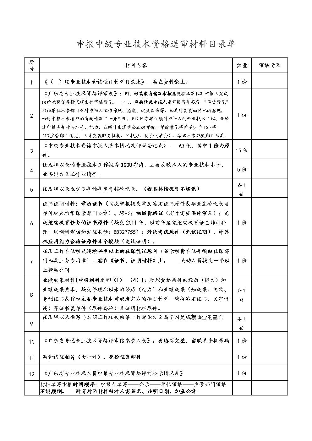 申报中级专业技术资格送审材料目录清单-2013.doc