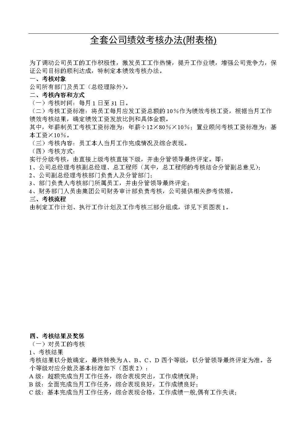 公司绩效考核管理办法及附表(19P Doc).docx