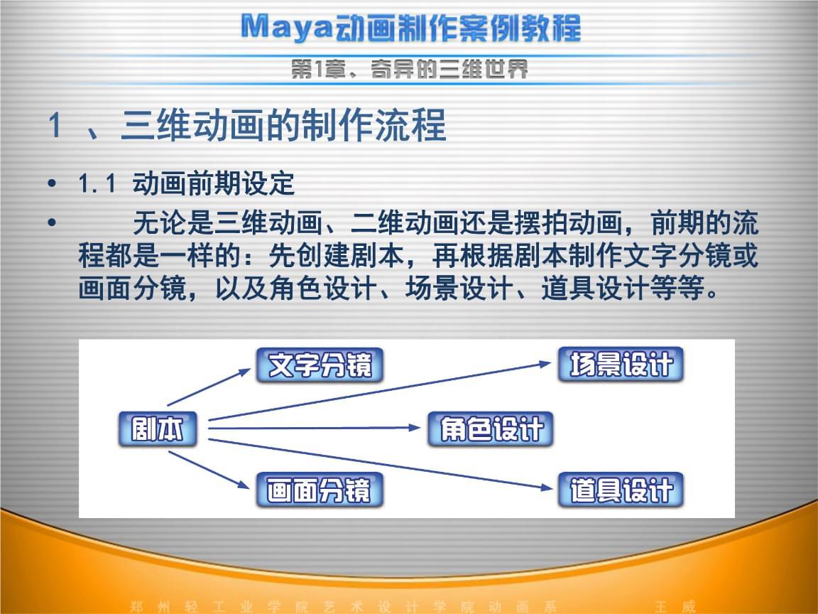 maya动画制作流程总结.ppt