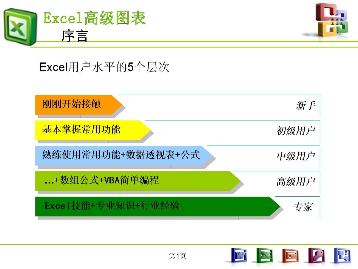 Excel图表制作教程(最全面系列).ppt