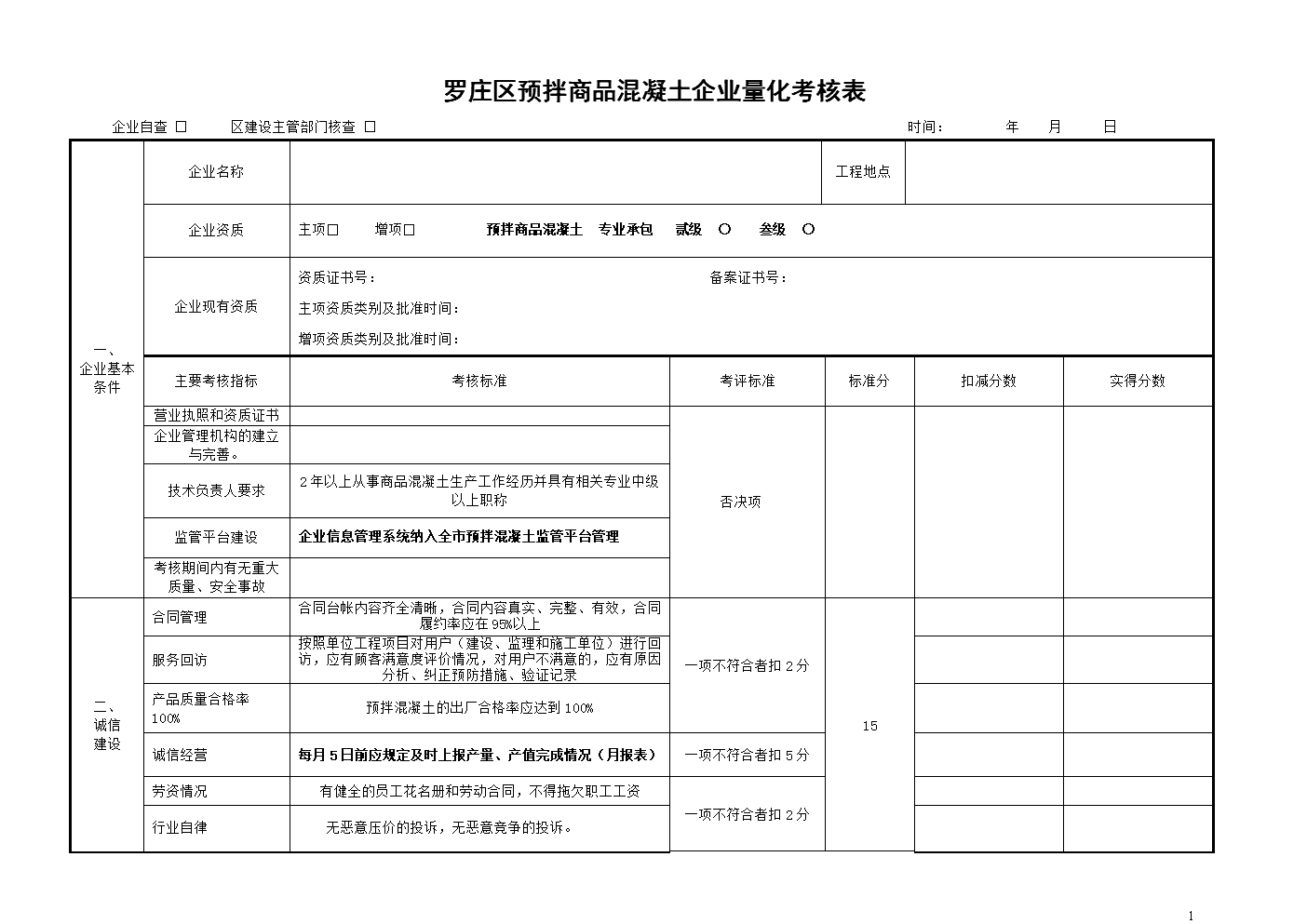 商品混凝土企业量化考核表.doc