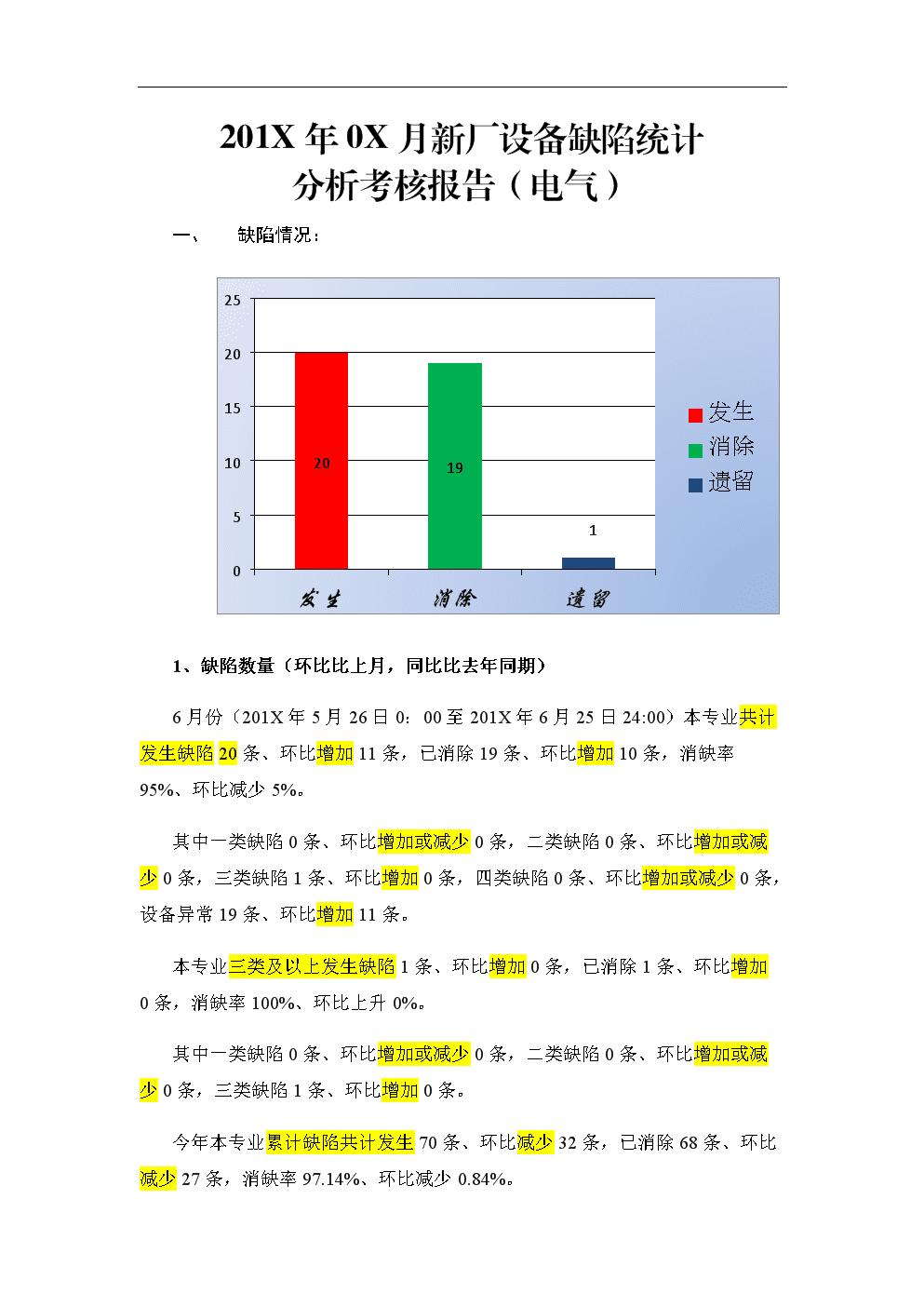 电气缺陷分析报告.doc