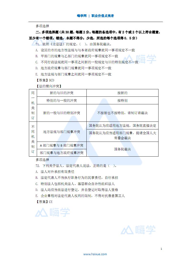 2019年一级建造师法规陈印模考第1套多项选择题.pdf