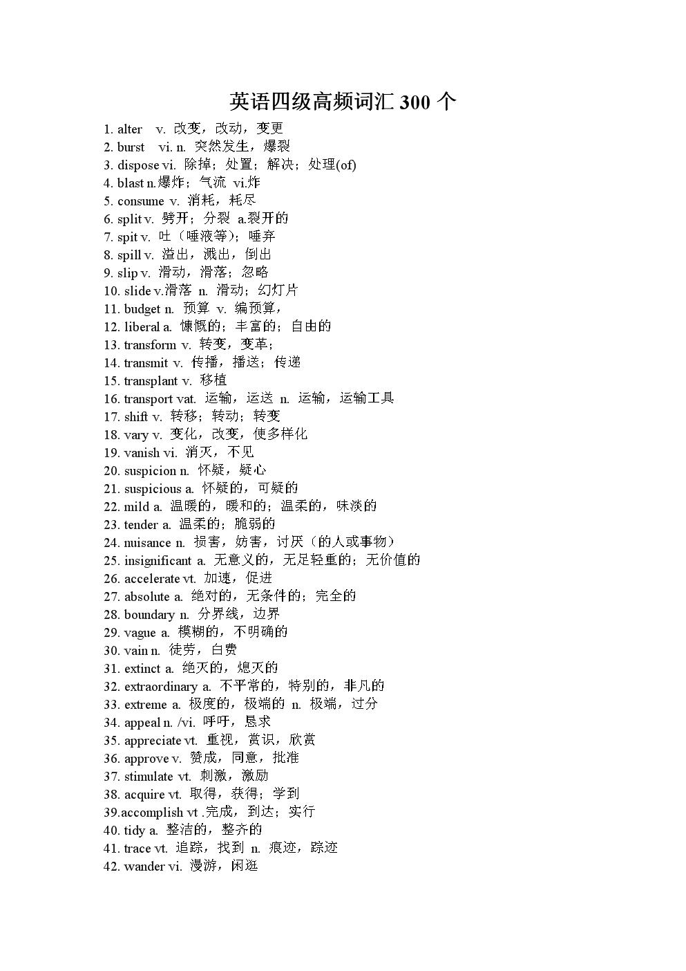 英语四级词汇300个(高频).doc