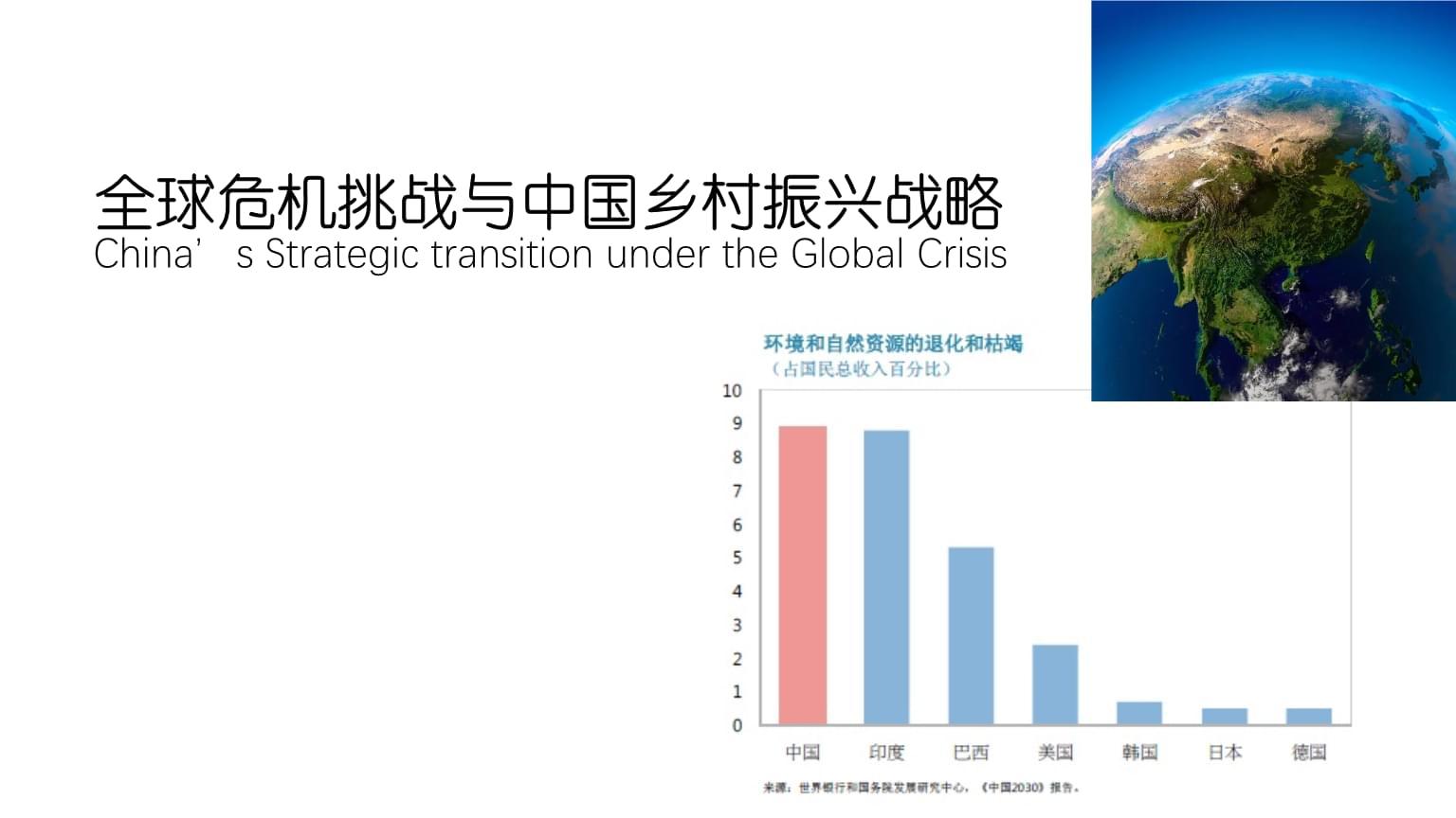 全球危機挑戰與中國鄉村振興戰略.pptx