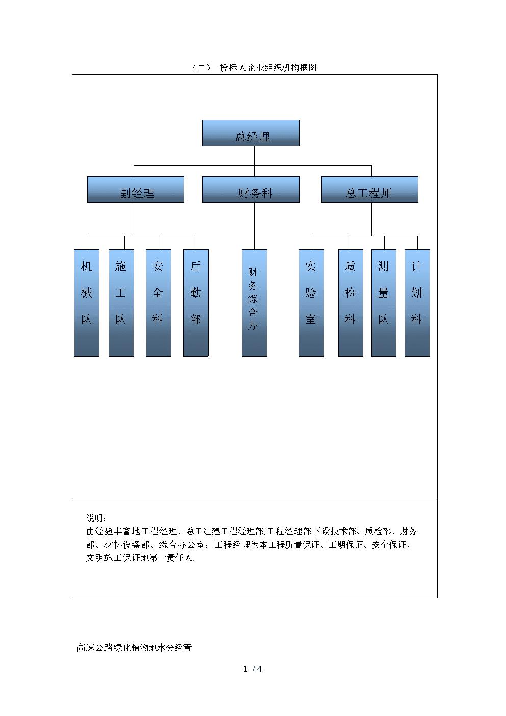 投標人企業組織構框圖.doc