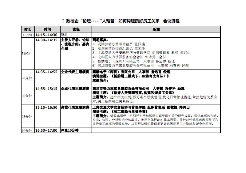 政校企论坛流程V0.5.pdf