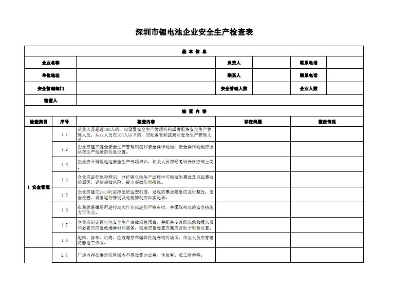 附件2 深圳市锂电池企业安全生产检查表.pdf