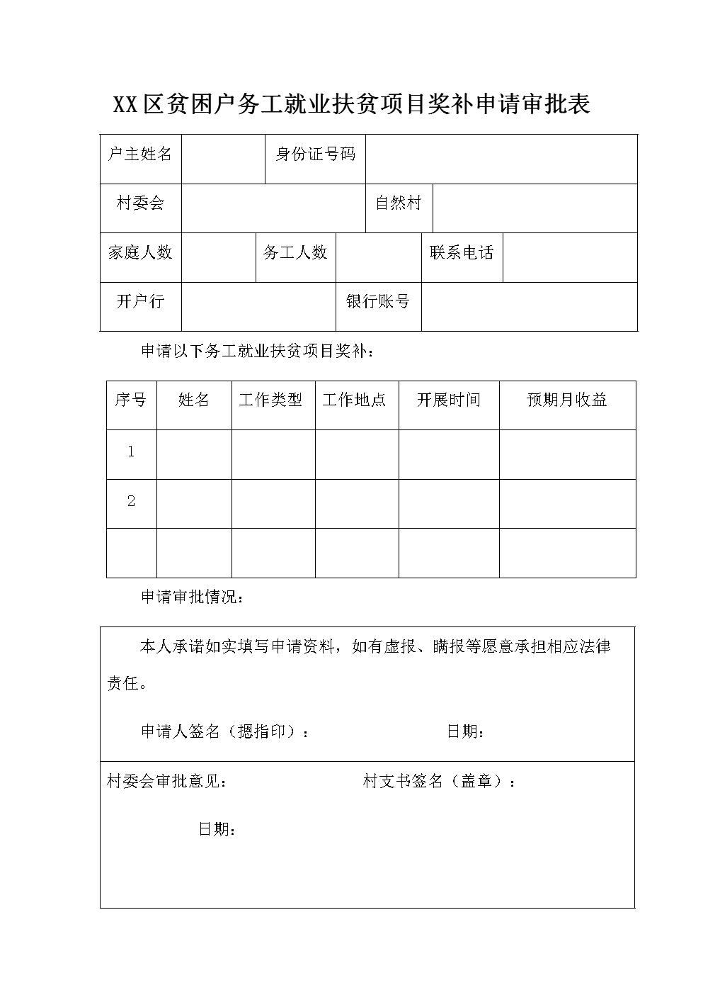 XX区贫困户务工就业扶贫项目奖补申请审批表.docx