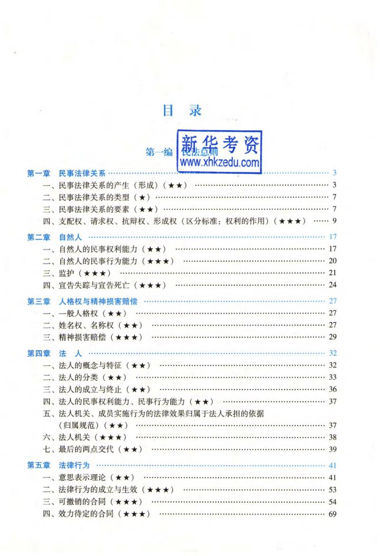 【瑞达法考】2017年内部精讲班民法-钟秀勇(讲义)_部分1.pdf