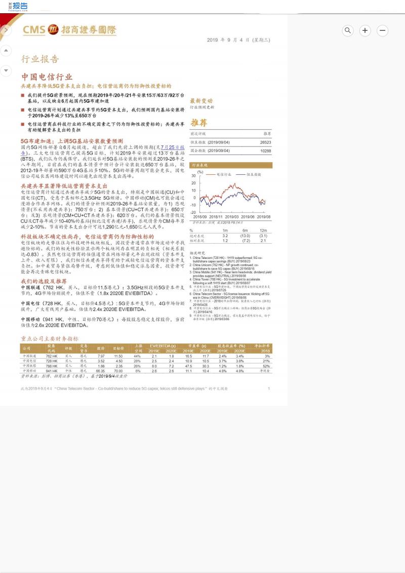 中国电信行业:共建共享降低5G资本支出负担分析报告.pdf