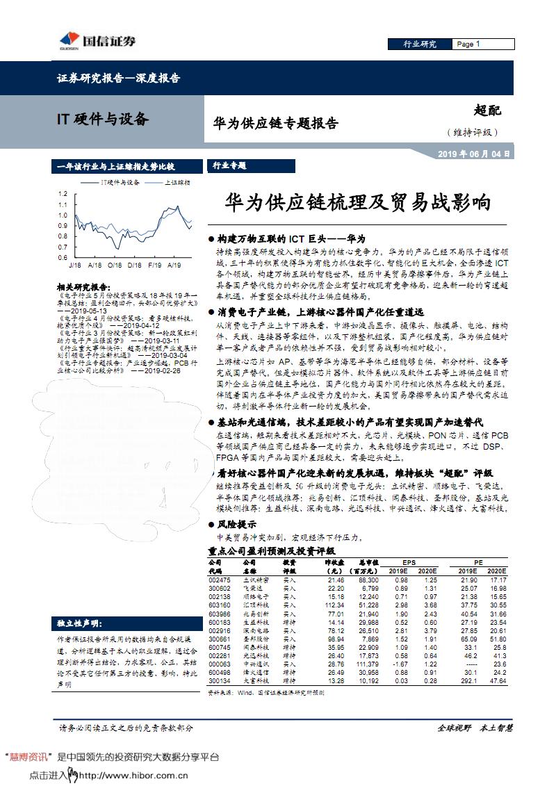 IT硬件与设备行业华为供应链专题报告.pdf