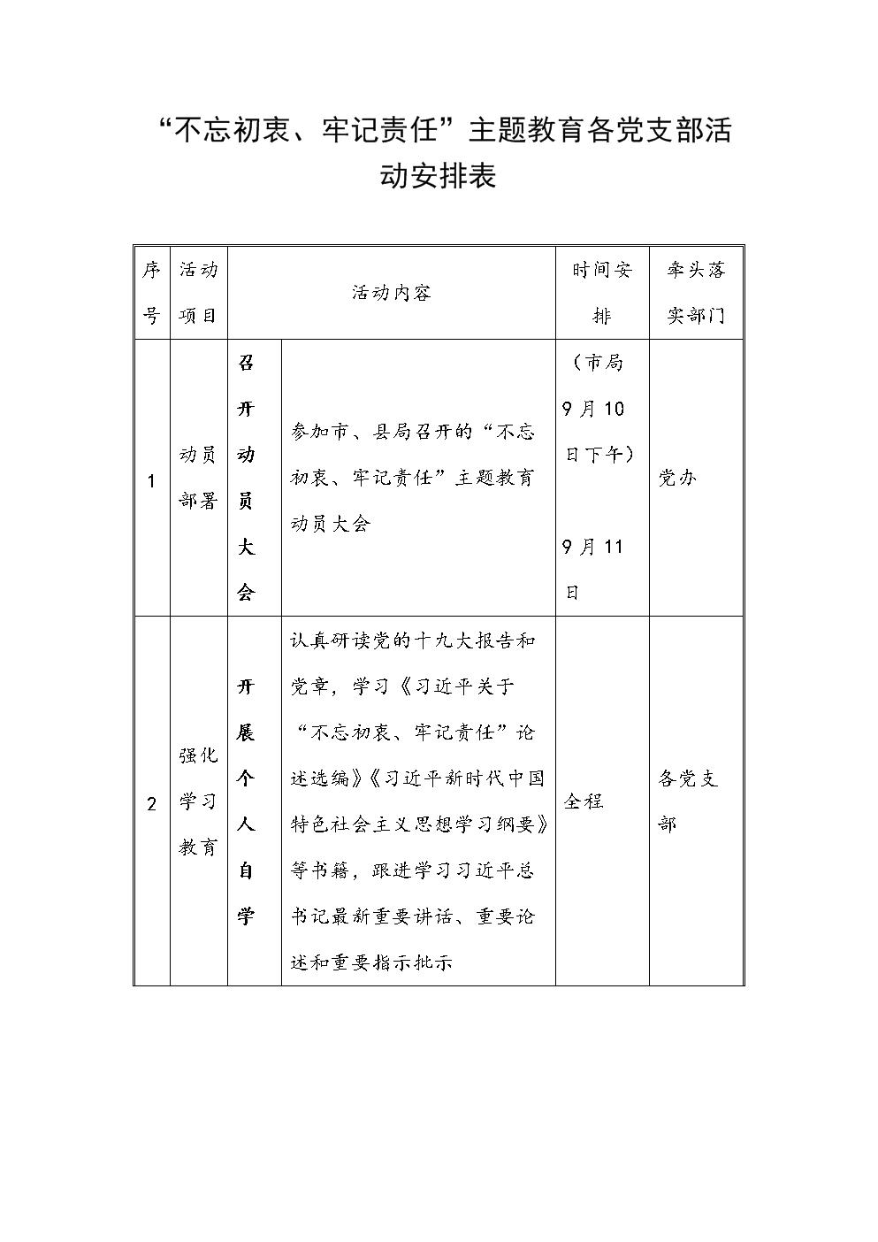 主题教育各党支部活动安排表.docx