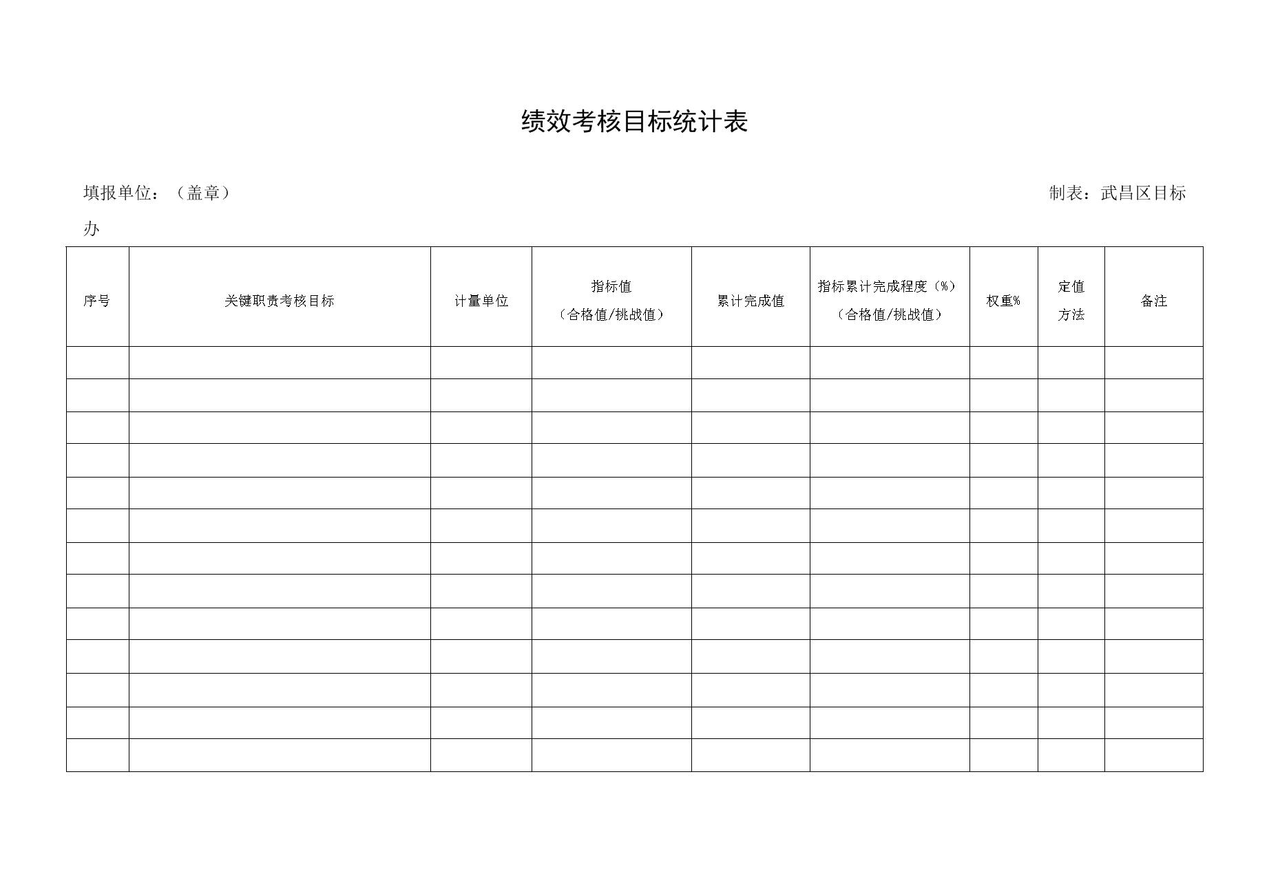 绩效考核目标统计表.DOC