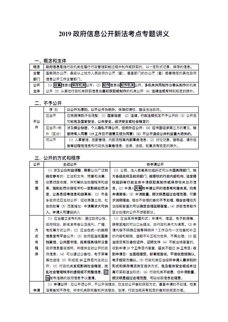 司法考试2019政府信息公开新法考点专题讲义.pdf