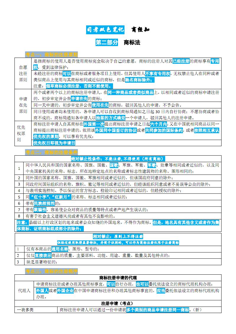 司法考试双色笔记-商经知-第二部分.pdf