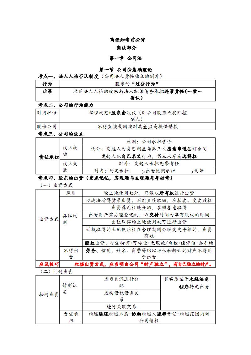 司法考试2019年法考商经知考前必背.pdf